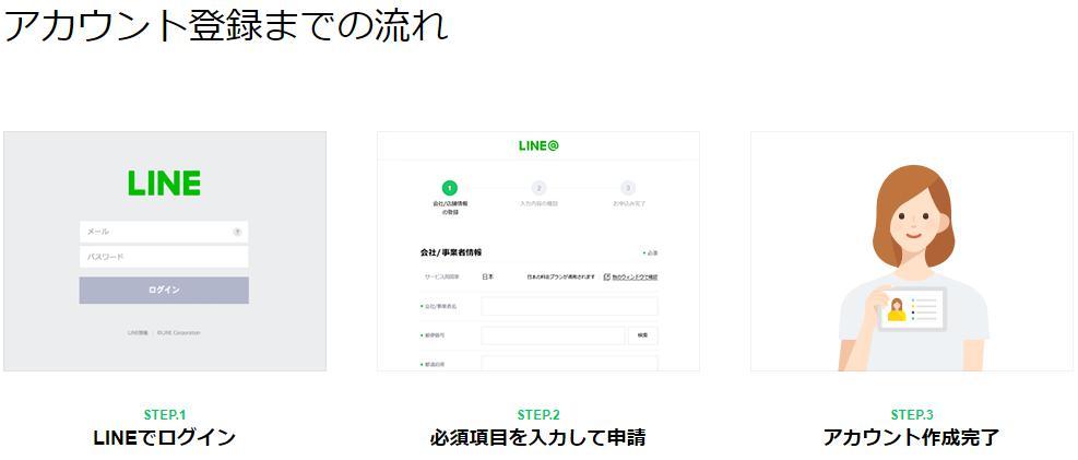 LINE@_register