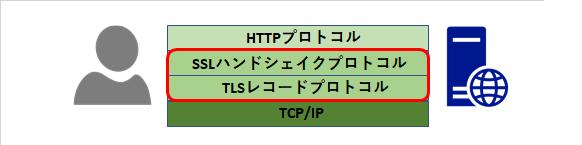 SSLTLSまとめ6.png