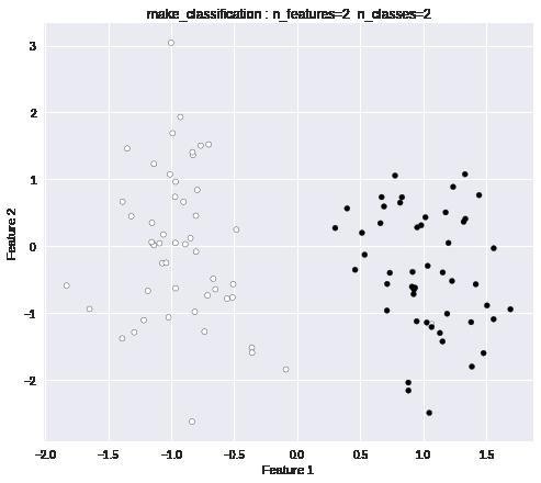dataset_class2.png
