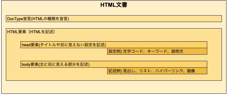スクリーンショット 2020-08-24 20.20.54.png