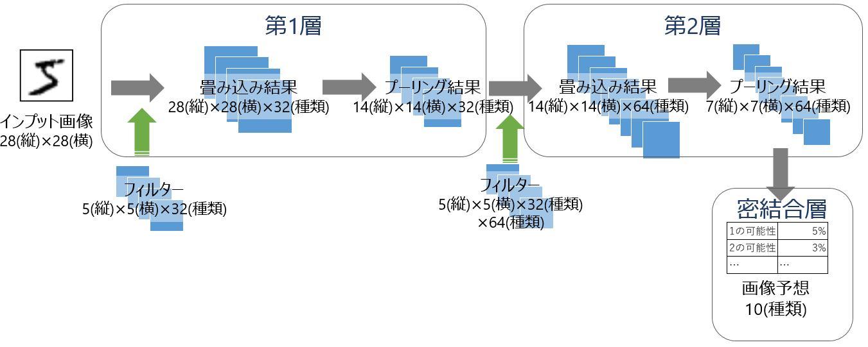 20.ProcessOverview02.JPG