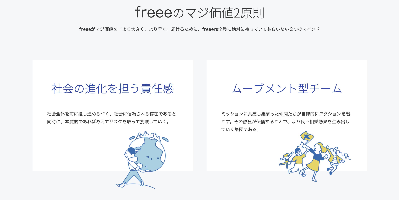 freeeのマジ価値2原則