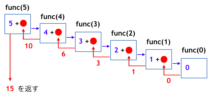 recursive_function.png