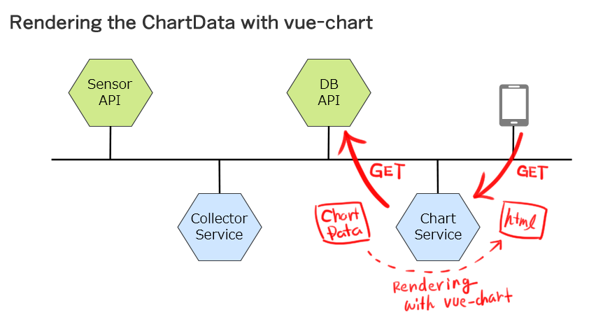 chart_service.png
