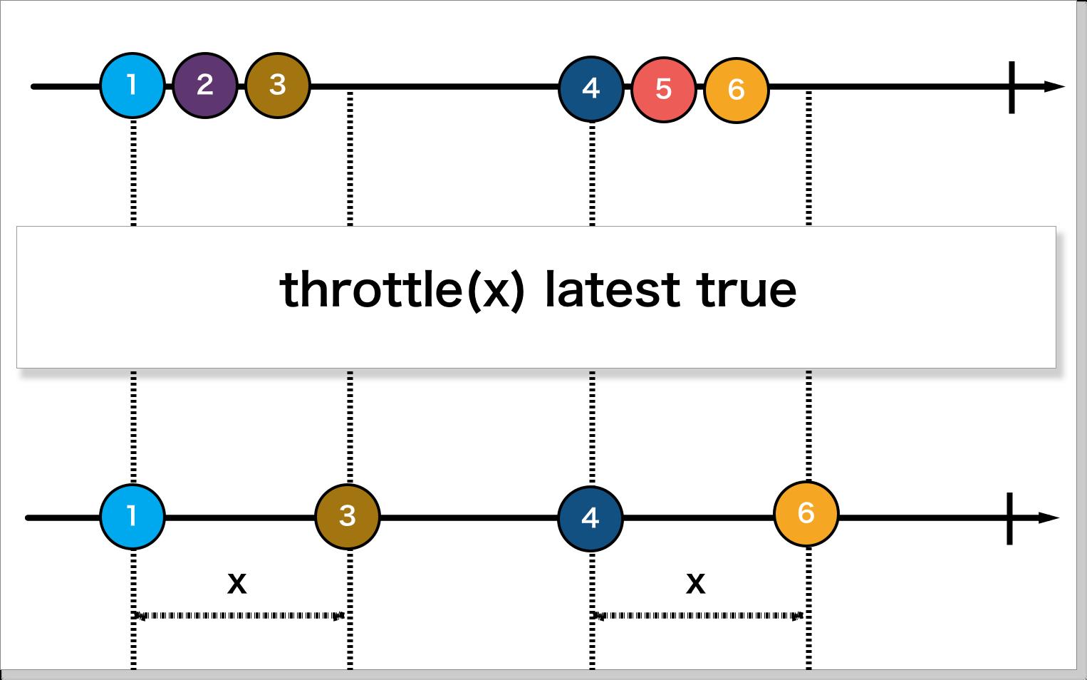 throttle_true.png