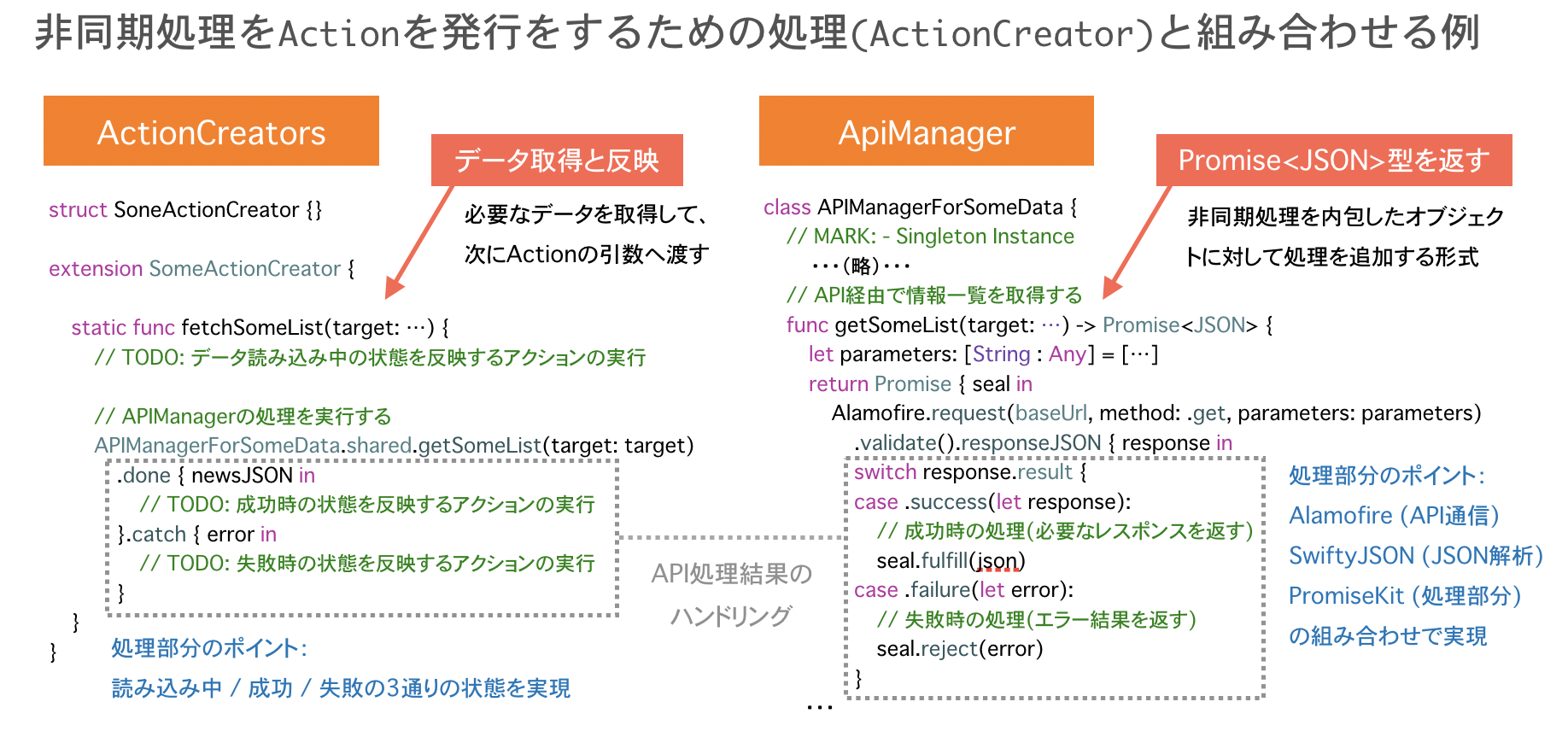 async_api_request.png
