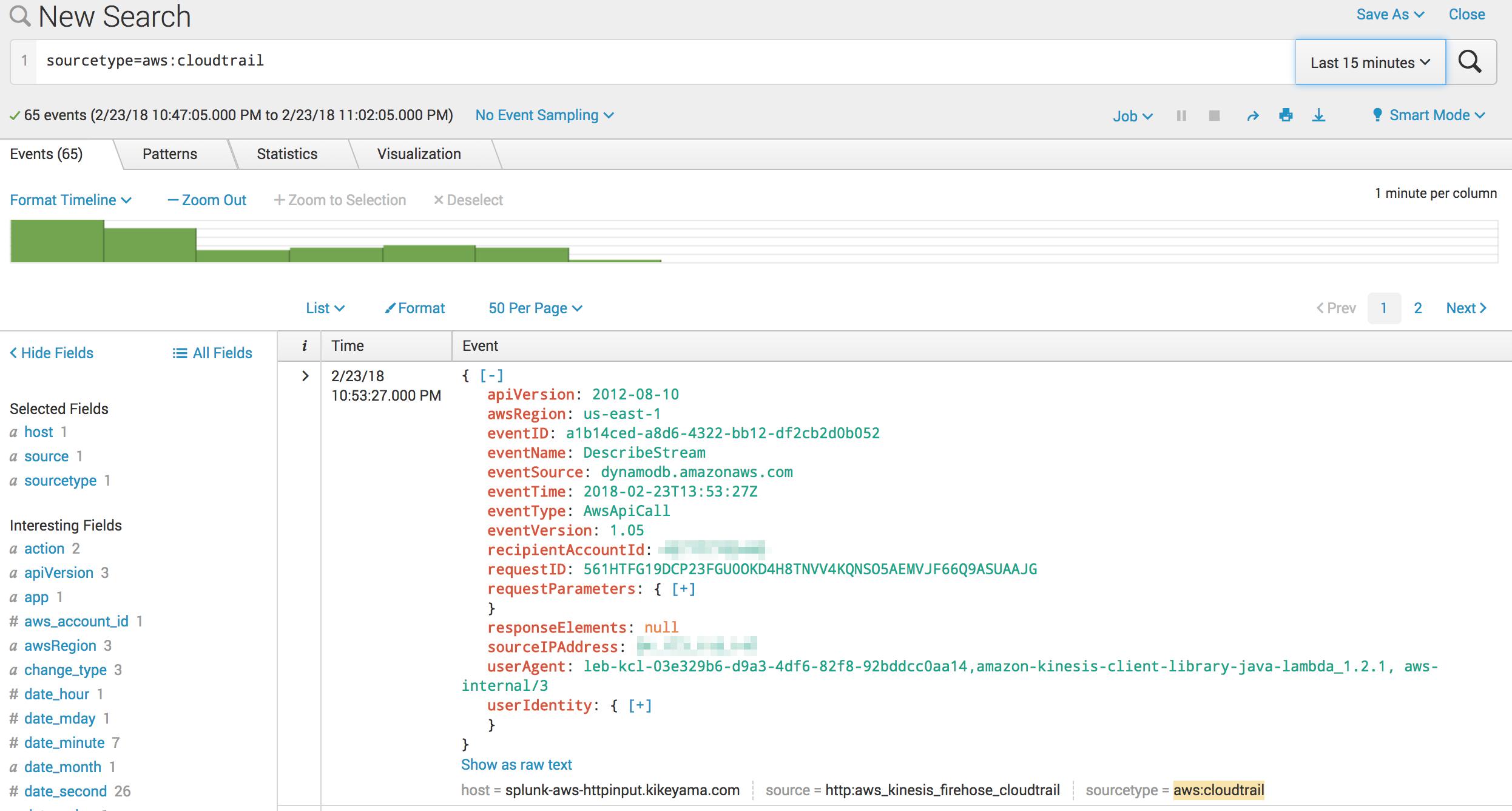 Kinesis Firehoseを使ってSplunkでAWSユーザーアクティビティを