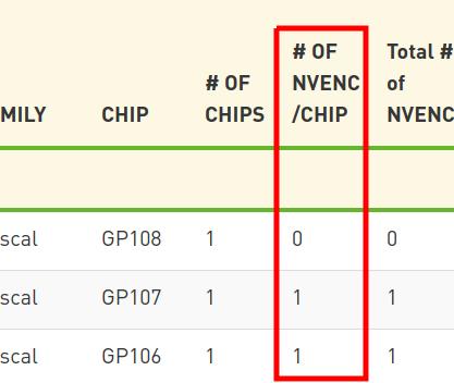 ffmpeg NVENC についての(個人的な)評価とまとめ - Qiita