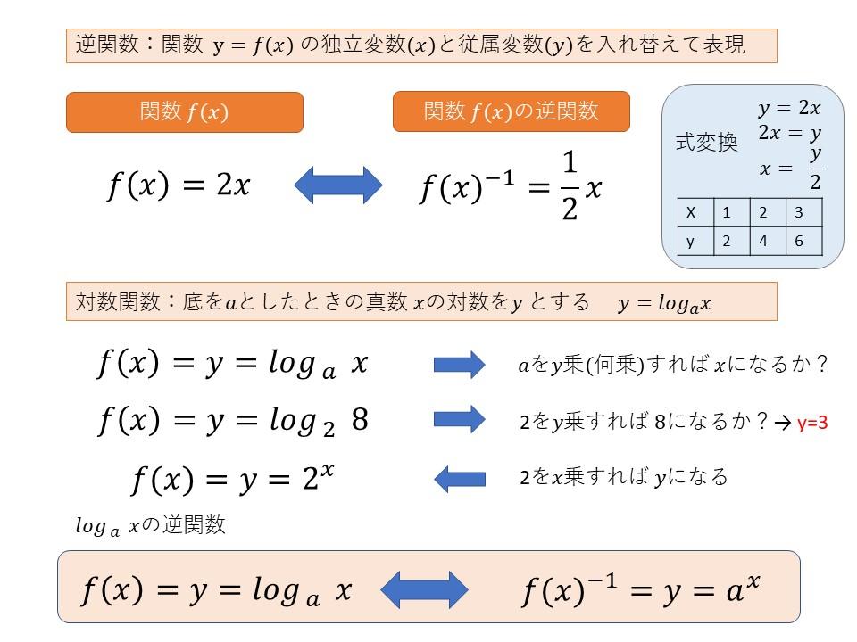 対数.jpg