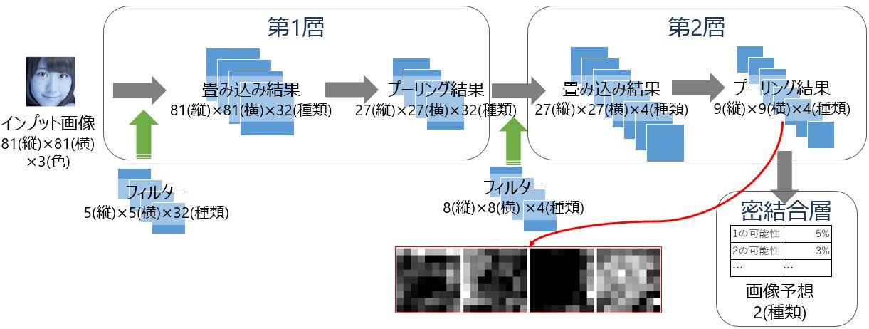 10.Summary02_model_02.JPG