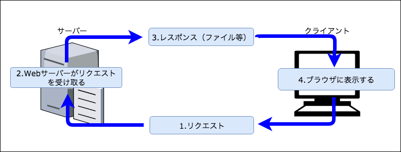 Untitled Diagram-Page-4.png