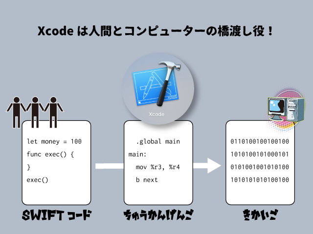 xcode_slide.png