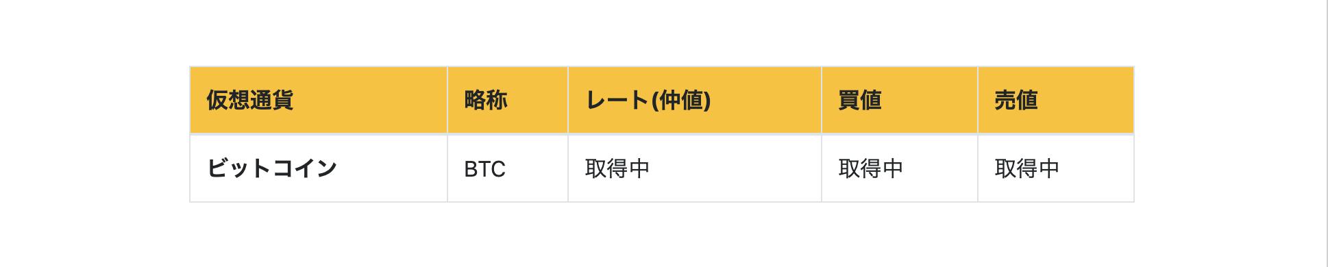 スクリーンショット 2019-07-06 15.59.39.png