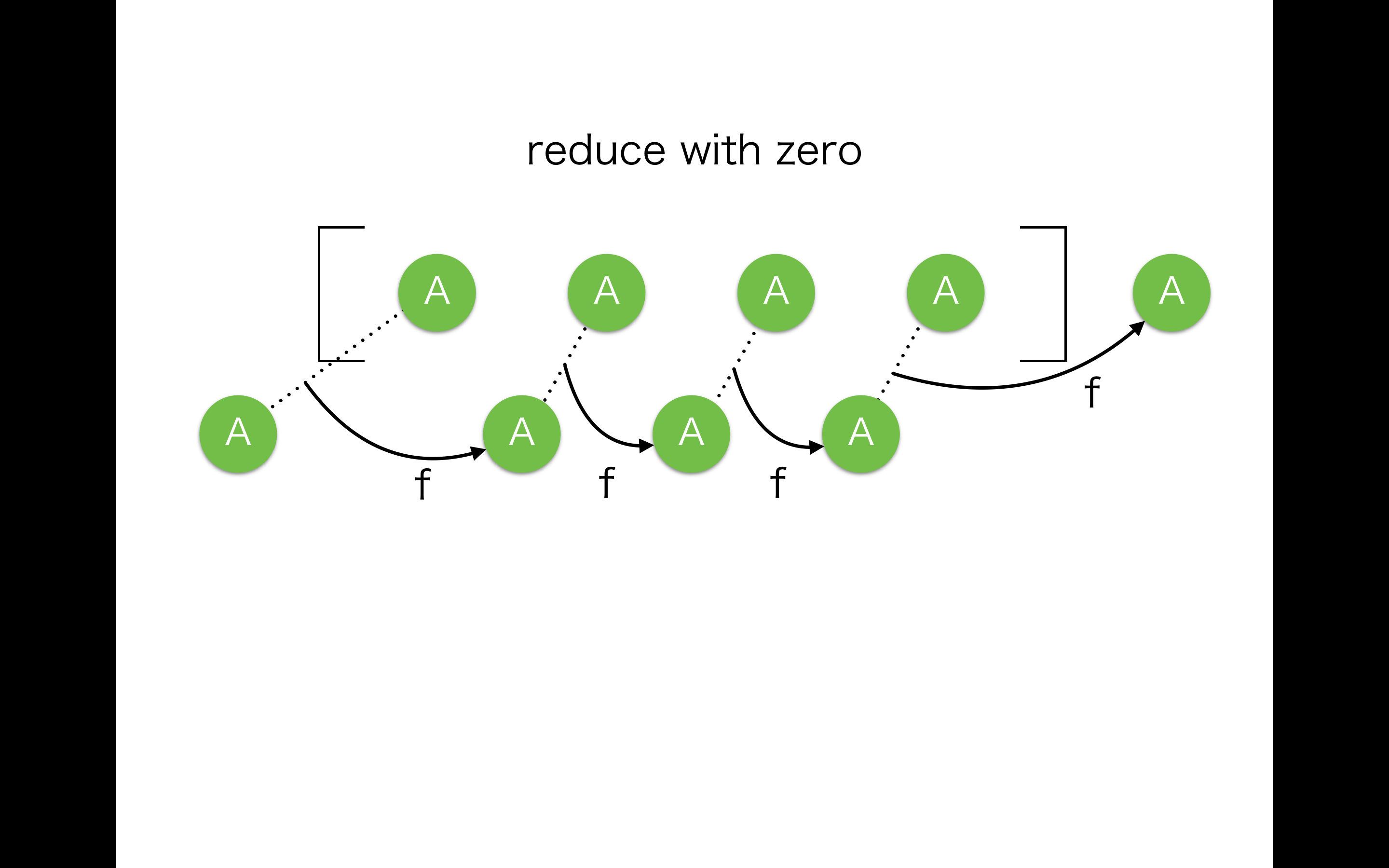 reduce with zero a.png