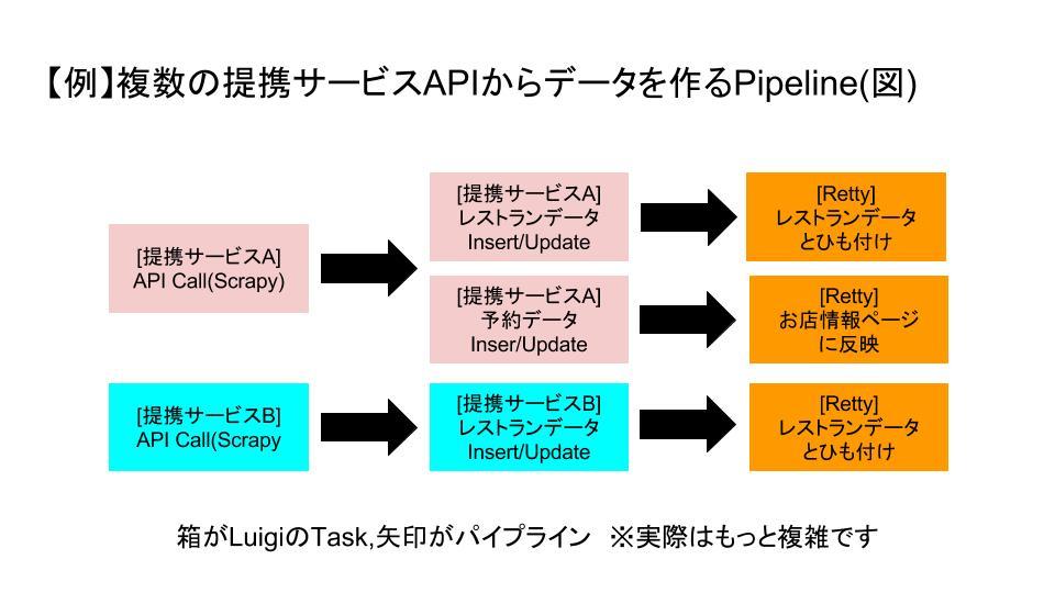 アライアンス情報連携pipeline for 2018%2F1Q.jpg