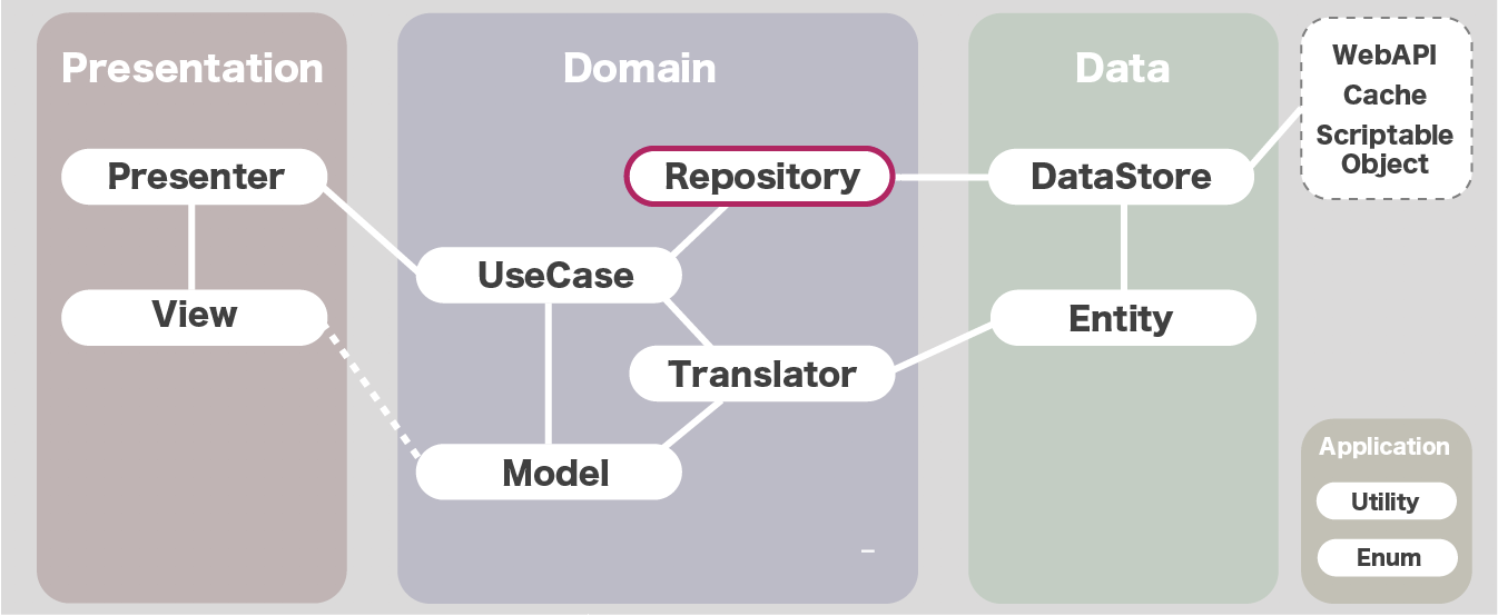 repository.png