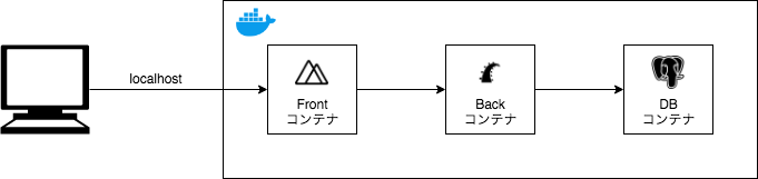 Untitled Diagram (2).png
