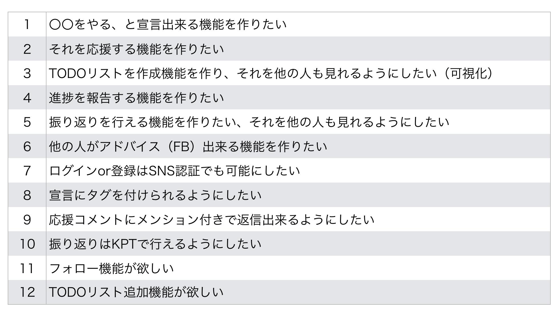 スクリーンショット 2019-01-20 20.28.29.png