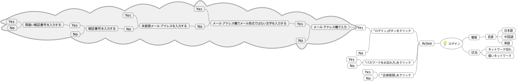 mindmap3.png