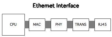 ETHERNETIF.png