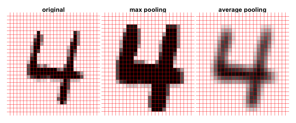all-pooling.png