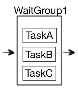 TaskAandBandC.png
