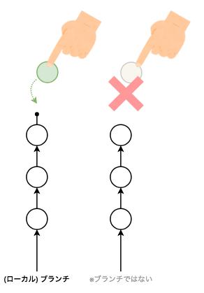 Git-basic04.png