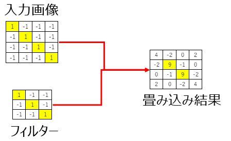 20.Pooling_Convolve01.JPG
