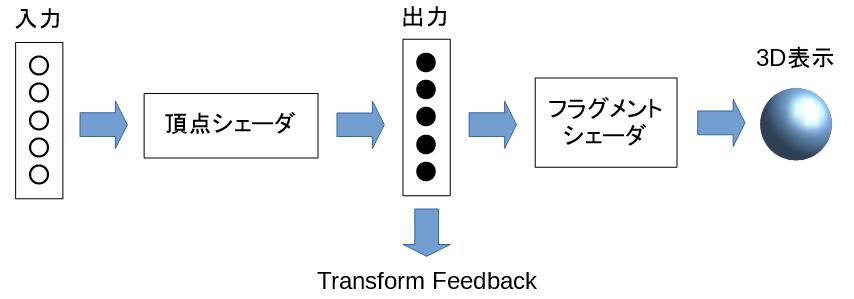 TransformFeedback.png