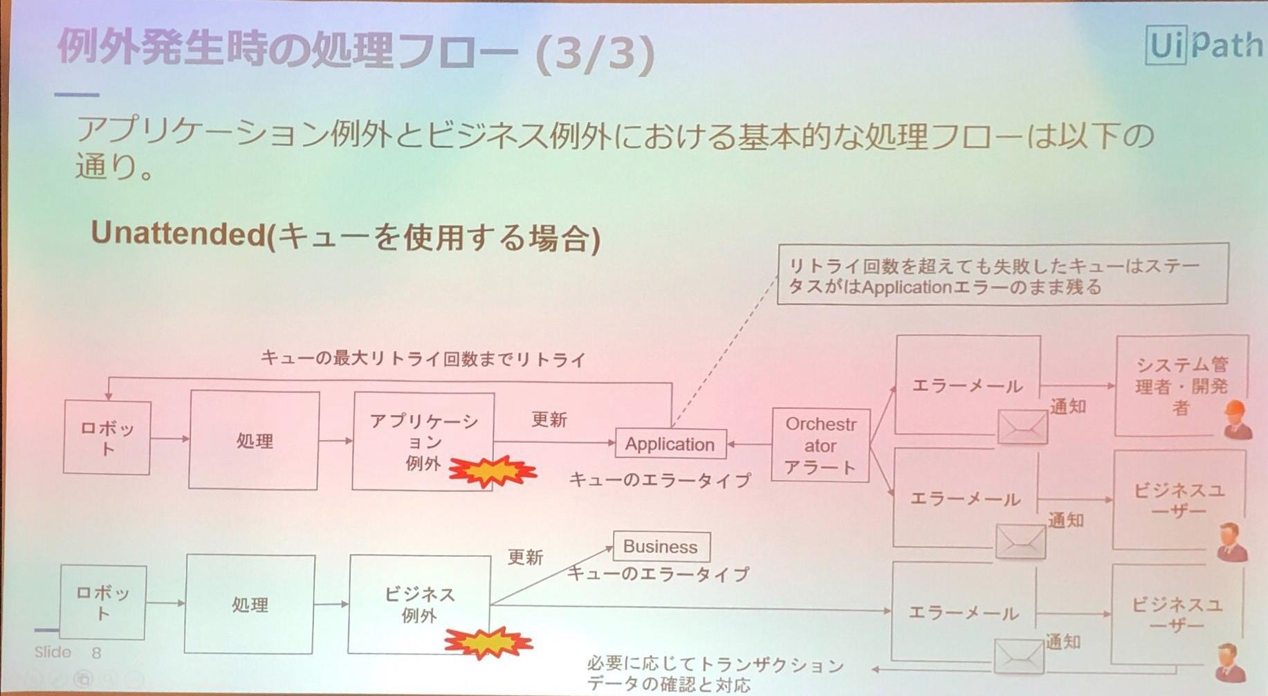 UiPath Developer Community 第9回ワークショップ 覚え書き