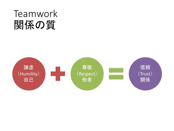ITEチームビルディング のコピー.jpg