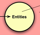 entities.PNG