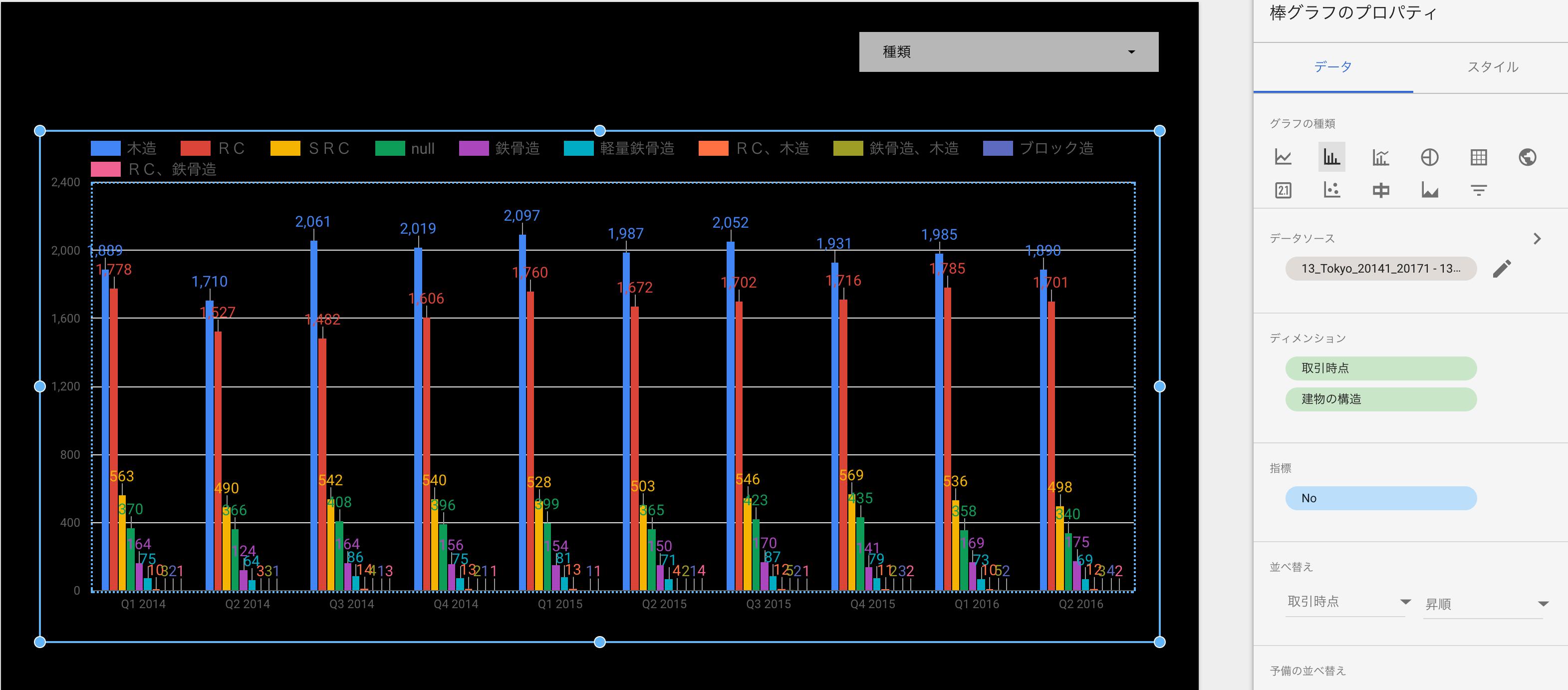4.グラフ選択.png