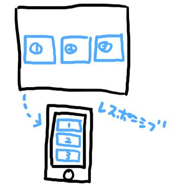 スクリーンショット 2015-11-06 2.27.09.png