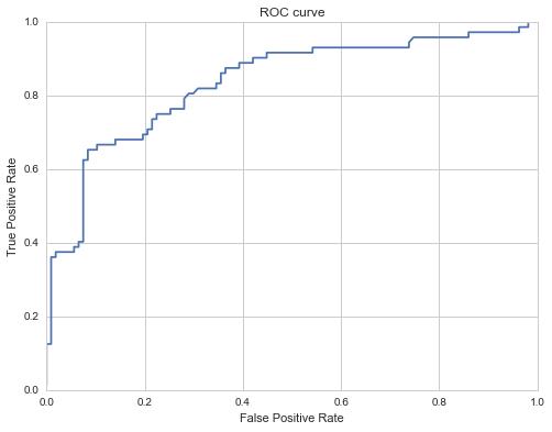 ROC_curve2.png