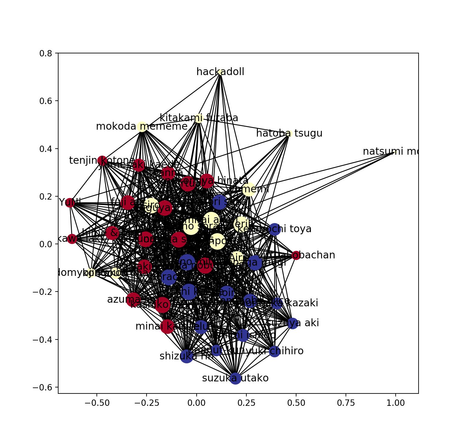 無向グラフ.png