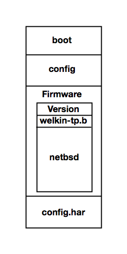 WRFIRMWARE.png