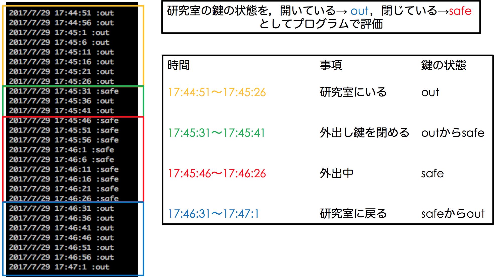 スクリーンショット 0029-12-02 午後2.36.20.png