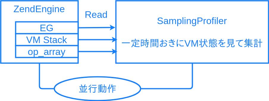 sampling_profiler.png