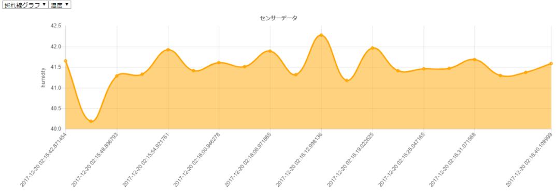 pic04_Graph_02.png