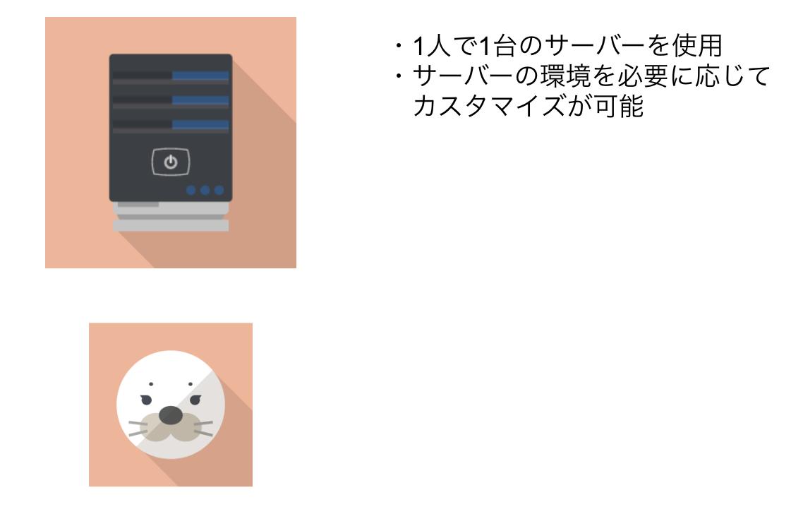 FireShot Capture 16 - 無題のプレゼンテーション - Google スライド_ - https___docs.google.com_presentati.png