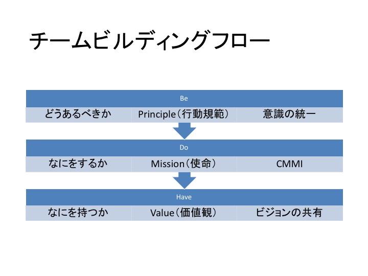合宿プログラム.jpg