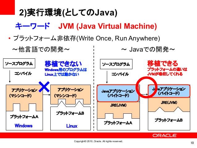 JVMのスライド.jpg