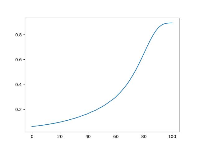 Figure_3.png
