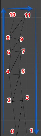 Unity (64bit) - Test.unity - DrawLine - WebGL _DX11_ 2016-06-07 23.21.27_LINE.png