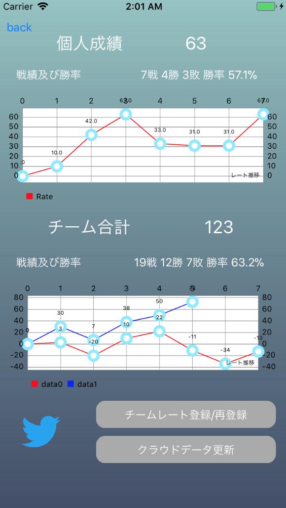 詳細画面チームグラフ.png