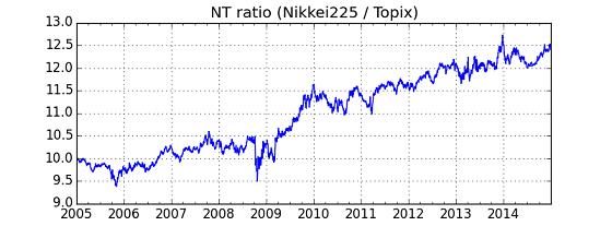 TL_NT(ratio).png