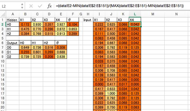 03入力データの標準化.png