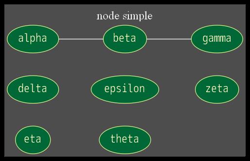 node_rank_def2.png