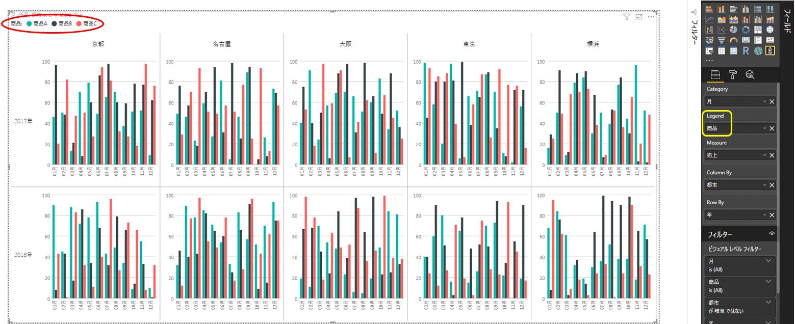 特徴1_小さなグラフ_集合棒グラフ.png